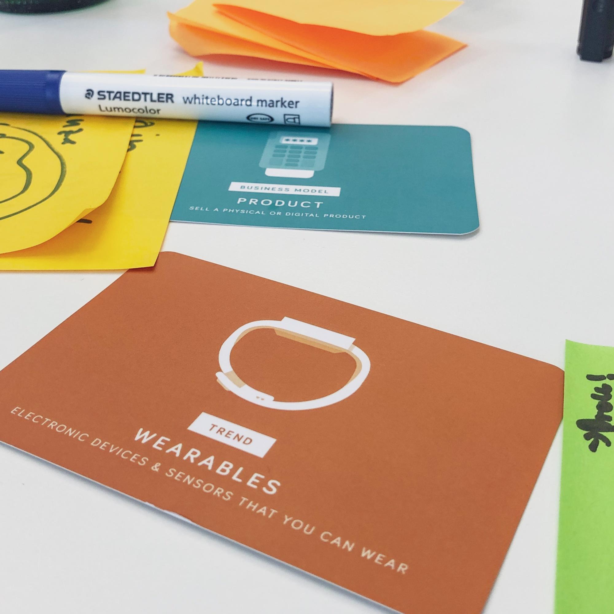 Method Kit / Design Thinking